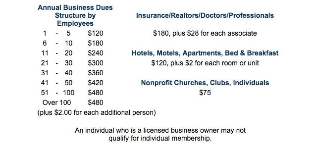 membership-rates