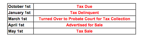 property-tax-timetable